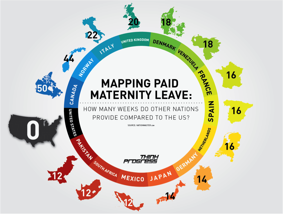 New parental leave canada