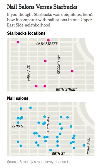 nails-vs-starbucks